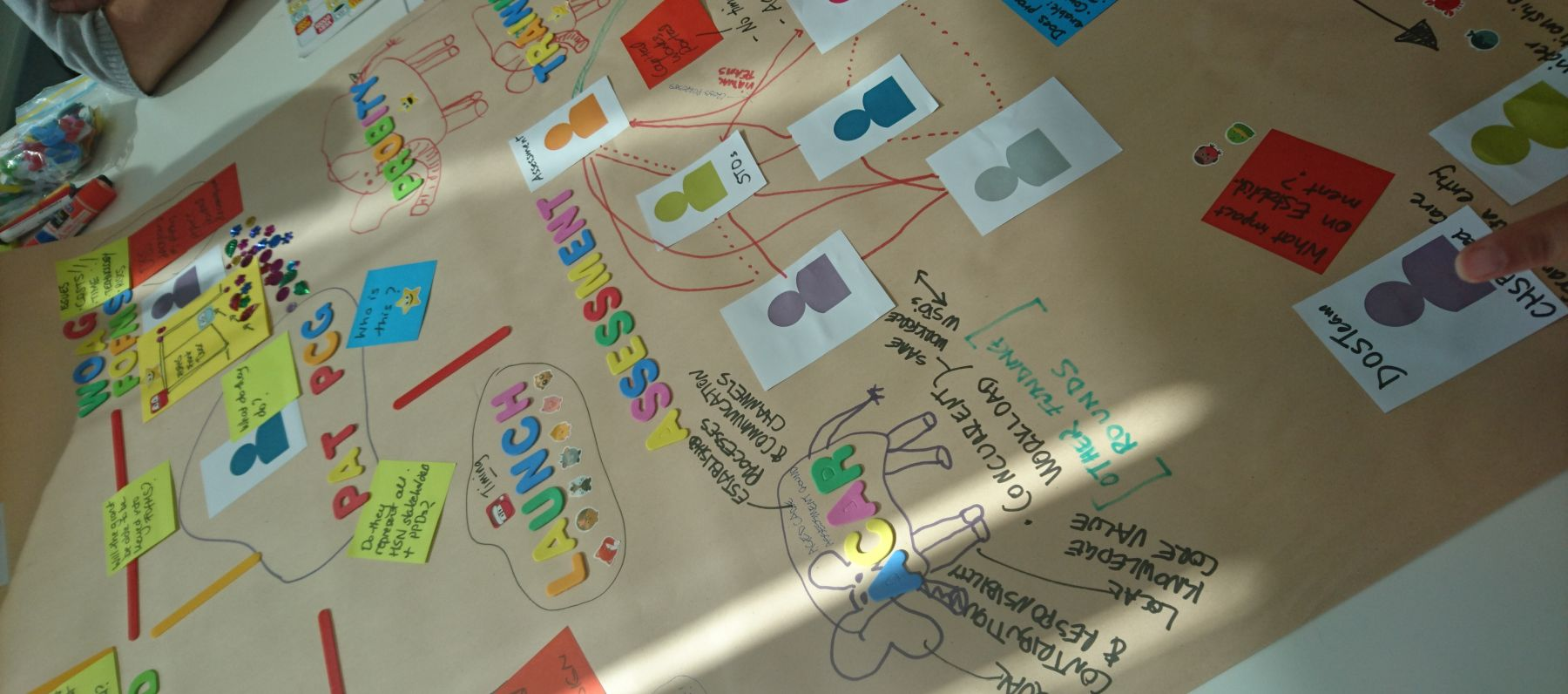 Embedding a co-design capability for innovation in a government department